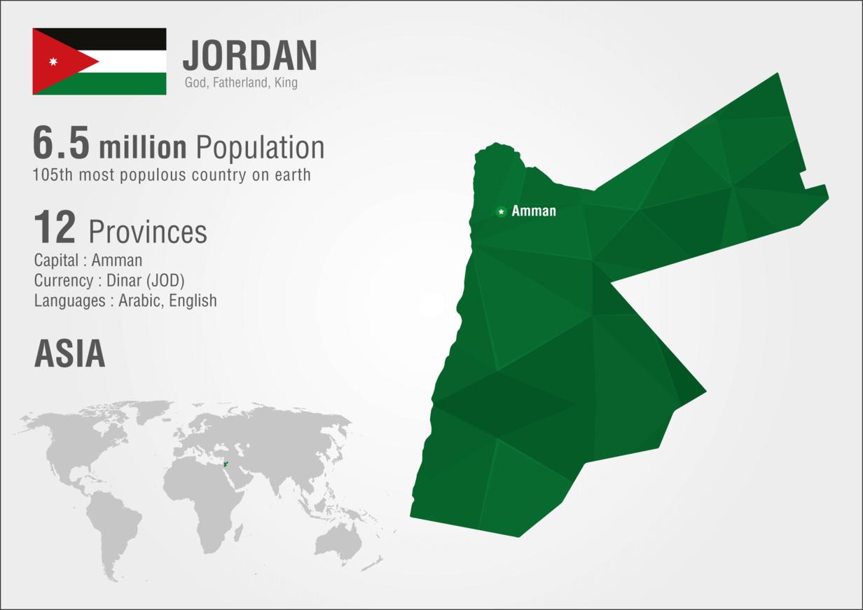 Daten über Jordanien